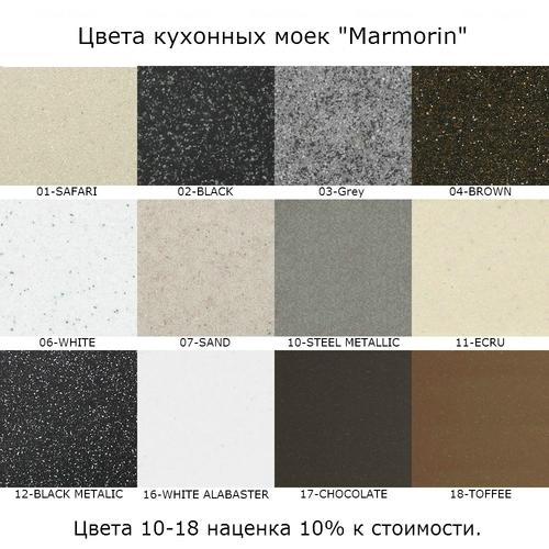 Мойка Marmorin Foorn II 1k 1o