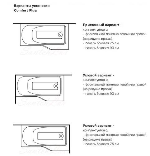 Ванна асимметричная Kolo Comfort Plus 170x75 левая левая