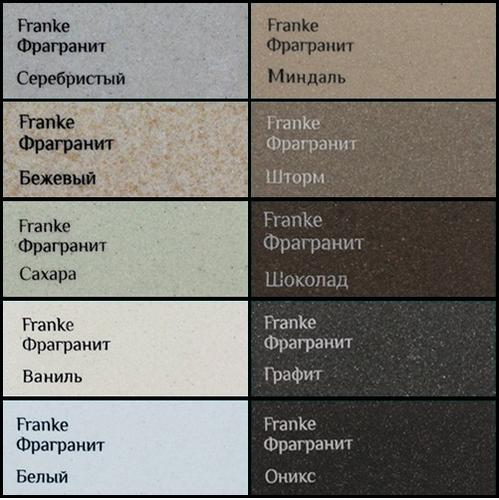 Смеситель для кухни Franke Sirius, выдвижной излив хром хром
