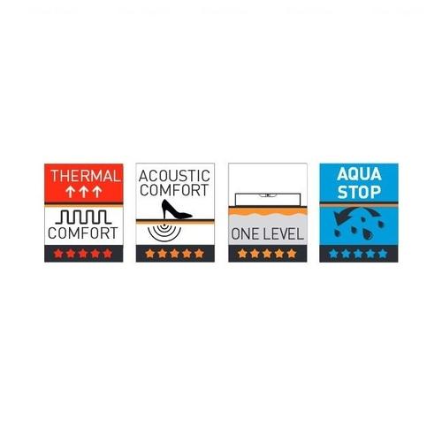 Подложка Arbiton Secura Max Aquastop Smart 5 мм